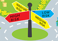 Food Act signposts of low, medium and high risk